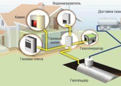 Как оптимизировать теплоэнергию в доме
