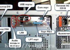 Порты - устройство компьютера